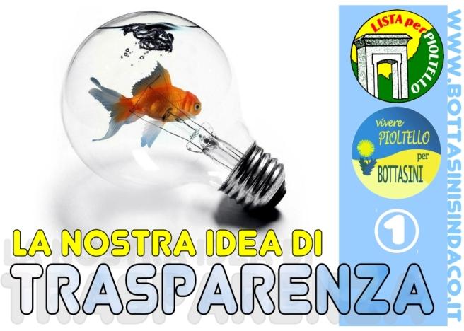 Card1Trasparenza