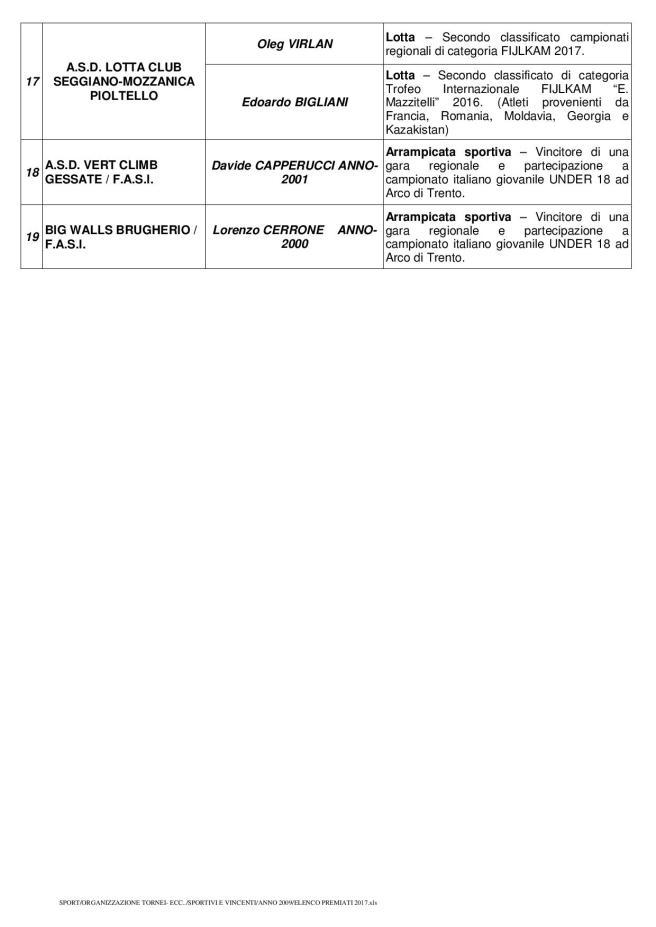 ELENCO PREMIATI 2017-page-003
